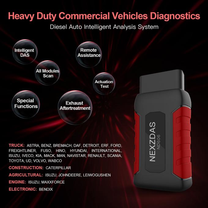 Humzor NexzDAS ND606 Lite Auto Diagnosis Tool OBD2 Scanner for Both 12V/24V Cars and Heavy Duty Trucks